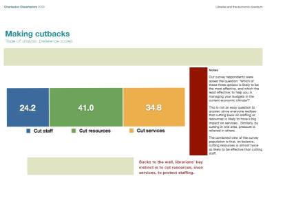 Slide from CIBER report Making Cutbacks